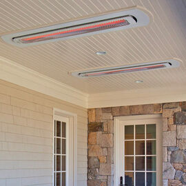 Wall & Ceiling Mount Heaters